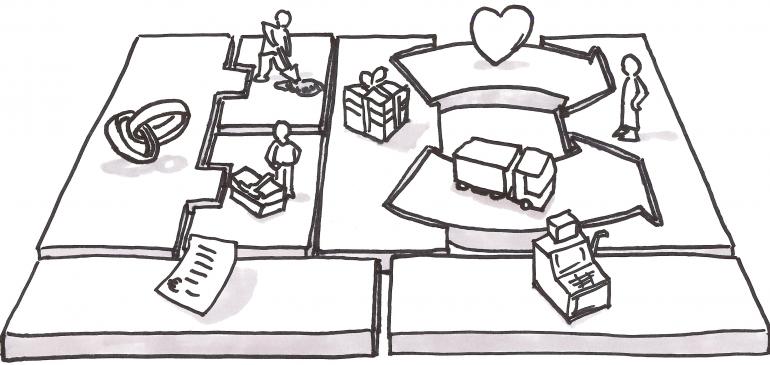 BMC: Diseñando un negocio rentable